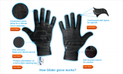 gloves overview